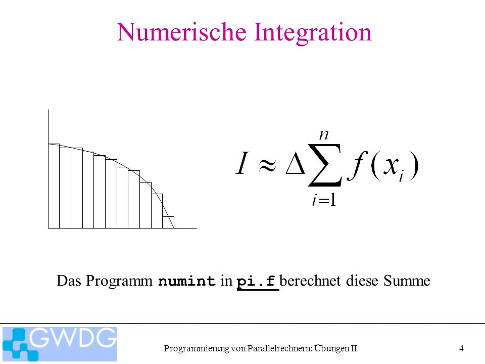 Programmierung von Parallelrechnern: Übungen II5 Aufgabe 1 Verteile die Berechnung der Summe auf nproc Tasks p0 p1 p2 p3