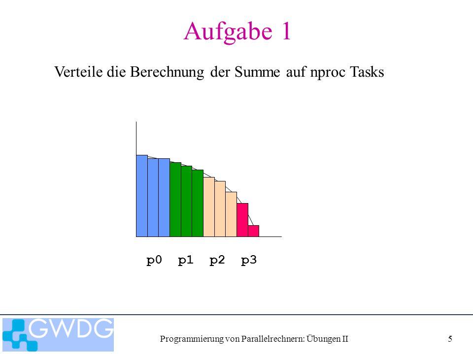 Programmierung von Parallelrechnern: Übungen II6 Numerische Integration mit vorgegebener Genauigkeit Das Programm numintprec in pi_p.f berechnet die Summe pi_p.f mit vorgegebener Genauigkeit
