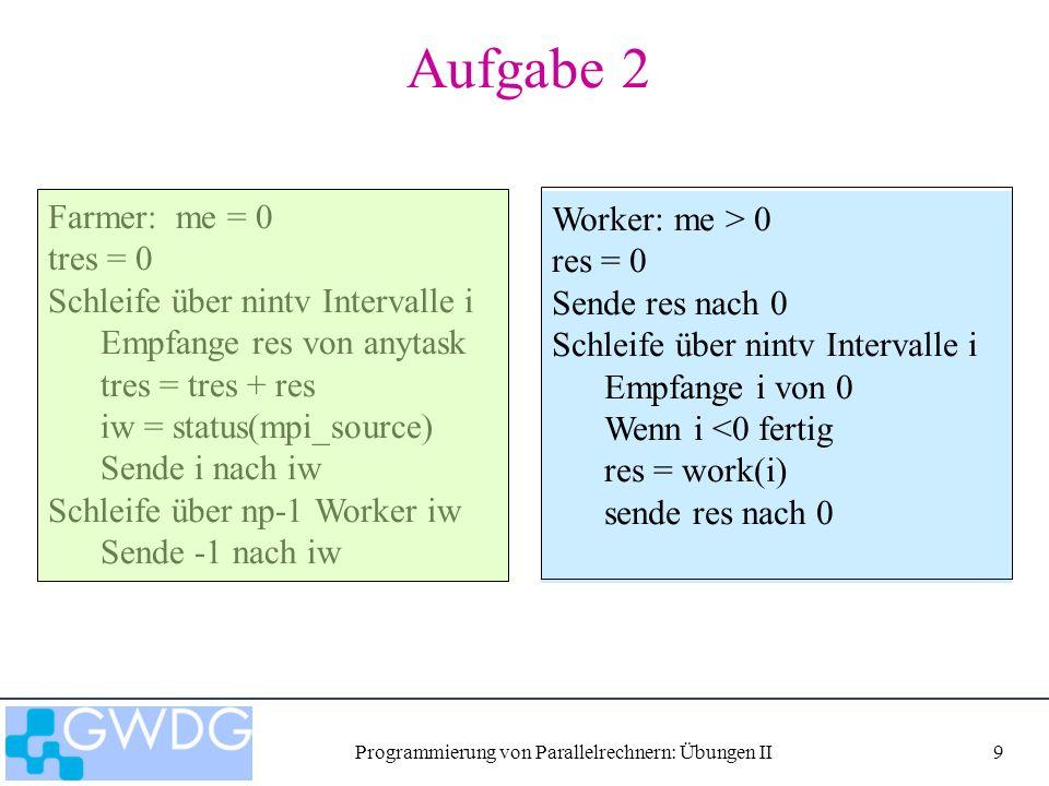 Programmierung von Parallelrechnern: Übungen II9 Aufgabe 2 Farmer: me = 0 tres = 0 Schleife über nintv Intervalle i Empfange res von anytask tres = tres + res iw = status(mpi_source) Sende i nach iw Schleife über np-1 Worker iw Sende -1 nach iw Worker: me > 0 res = 0 Sende res nach 0 Schleife über nintv Intervalle i Empfange i von 0 Wenn i <0 fertig res = work(i) sende res nach 0