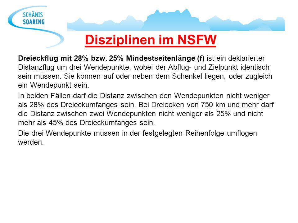 Disziplinen im NSFW Dreieckflug mit 28% bzw. 25% Mindestseitenlänge (f) ist ein deklarierter Distanzflug um drei Wendepunkte, wobei der Abflug- und Zi