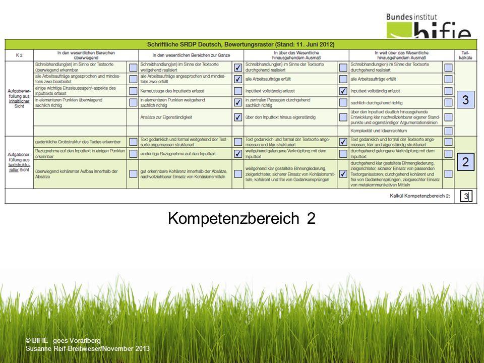 © BIFIE goes Vorarlberg Susanne Reif-Breitwieser/November 2013 Kompetenzbereich 2