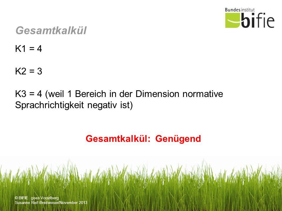 © BIFIE goes Vorarlberg Susanne Reif-Breitwieser/November 2013 Gesamtkalkül K1 = 4 K2 = 3 K3 = 4 (weil 1 Bereich in der Dimension normative Sprachrichtigkeit negativ ist) Gesamtkalkül: Genügend