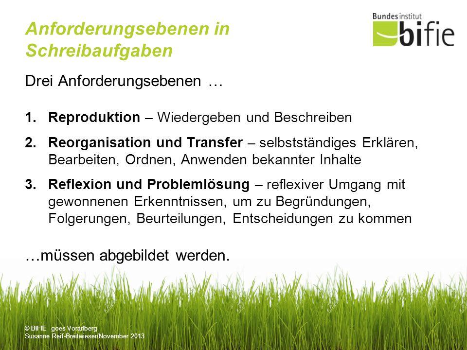 © BIFIE goes Vorarlberg Susanne Reif-Breitwieser/November 2013 Anforderungsebenen in Schreibaufgaben Drei Anforderungsebenen … 1.Reproduktion – Wieder