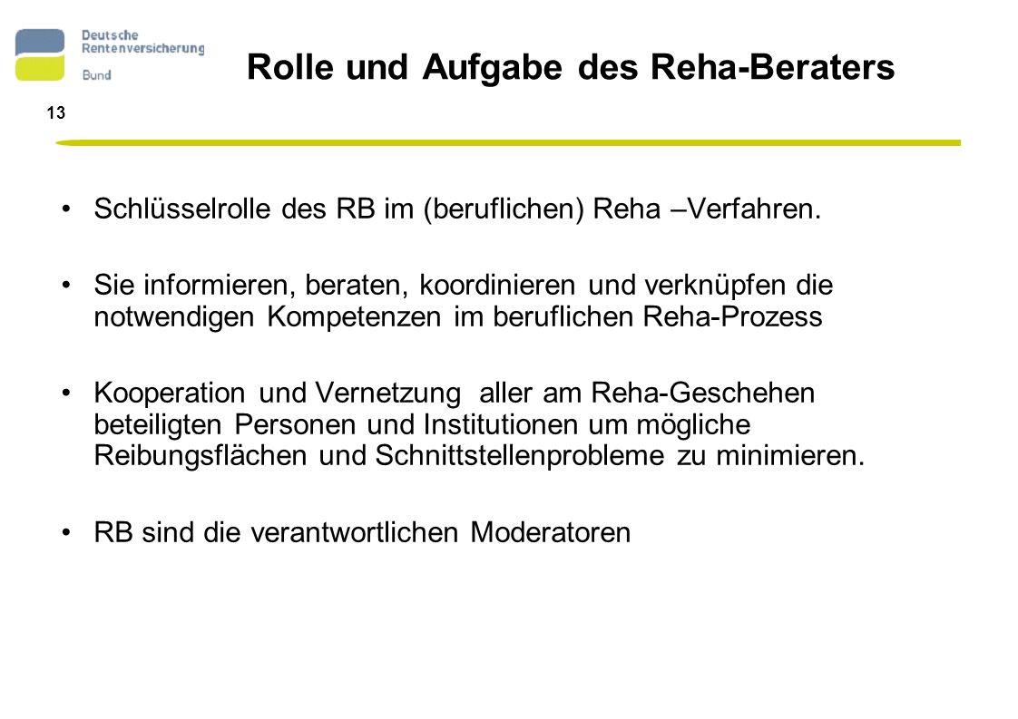 14 Aufgaben – Reha-Management (1) Das Reha-Management der Deutschen Rentenversicherung Bund beinhaltet die umfassende Beratung, Betreuung und Unterstützung der Versicherten während des gesamten Rehabilitationsprozesses.