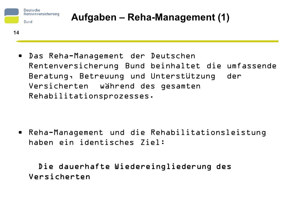 15 Aufgaben – Reha- Management (2) Das Reha-Management beginnt in der Praxis mit einem ersten in der Regel persönlichen Beratungsgespräch.