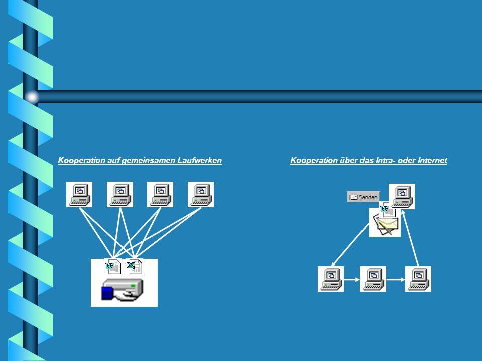 Kooperation auf gemeinsamen LaufwerkenKooperation über das Intra- oder Internet
