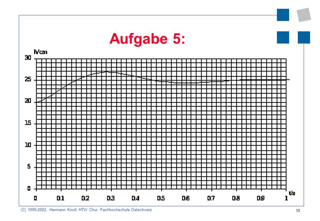 (C) 1999-2002, Hermann Knoll, HTW Chur, Fachhochschule Ostschweiz 10 Aufgabe 5: