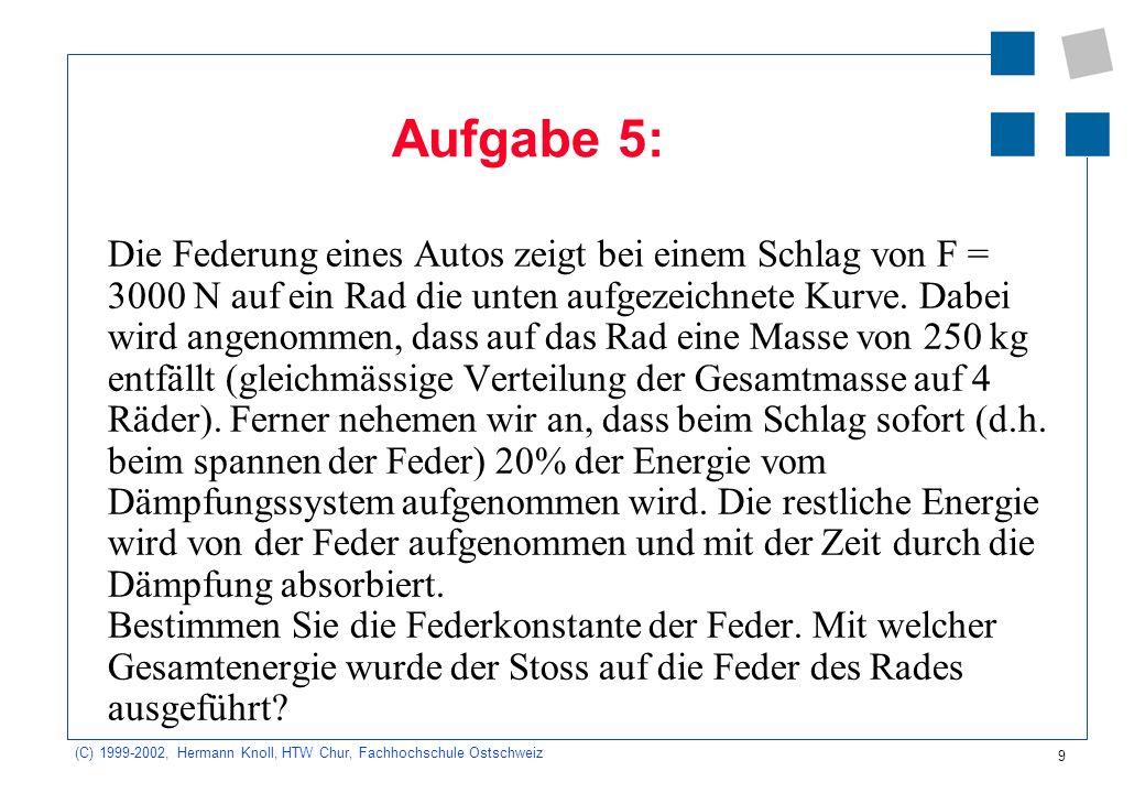 (C) 1999-2002, Hermann Knoll, HTW Chur, Fachhochschule Ostschweiz 9 Aufgabe 5: Die Federung eines Autos zeigt bei einem Schlag von F = 3000 N auf ein