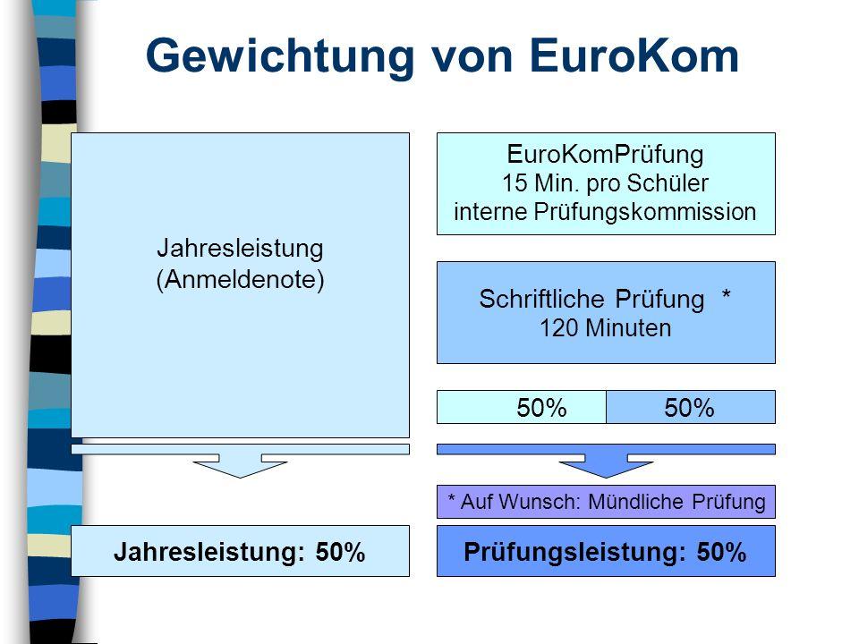 Gewichtung von EuroKom n Das Ergebnis der EuroKomPrüfung fließt nicht in das Halbjahreszeugnis mit ein. n Die Endnote in Klasse 10 errechnet sich jewe
