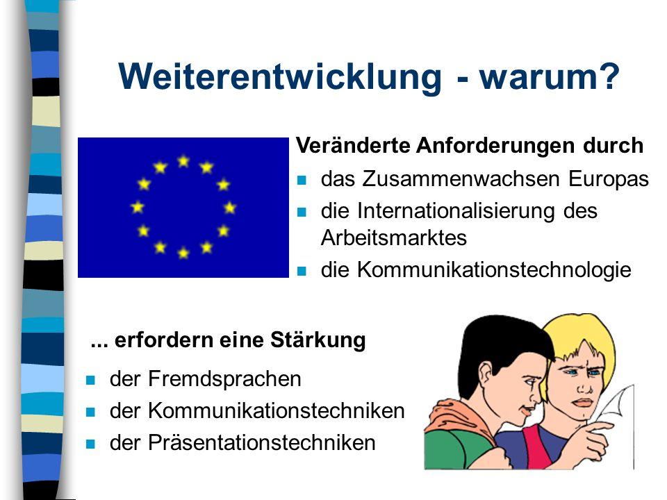 EuroKom Europäische Kommunikationsfähigkeit