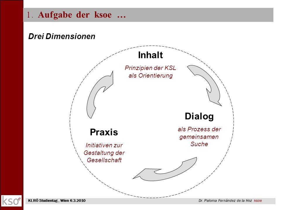 1. Aufgabe der ksoe … KLRÖ Studientag, Wien 6.3.2010 Dr. Paloma Fernández de la Hoz ksoe Drei Dimensionen Inhalt Prinzipien der KSL als Orientierung P