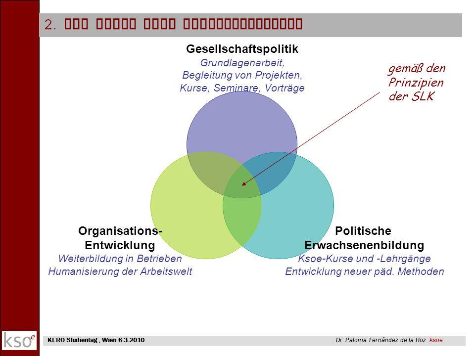 2. Wir haben drei Arbeitsbereiche KLRÖ Studientag, Wien 6.3.2010 Dr. Paloma Fernández de la Hoz ksoe Gesellschaftspolitik Grundlagenarbeit, Begleitung
