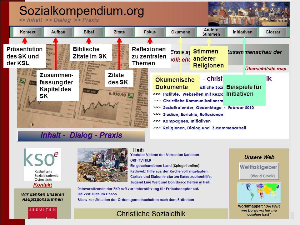 Präsentation des SK und der KSL Zusammen- fassung der Kapitel des SK Biblische Zitate im SK Zitate des SK Reflexionen zu zentralen Themen Ökumenische