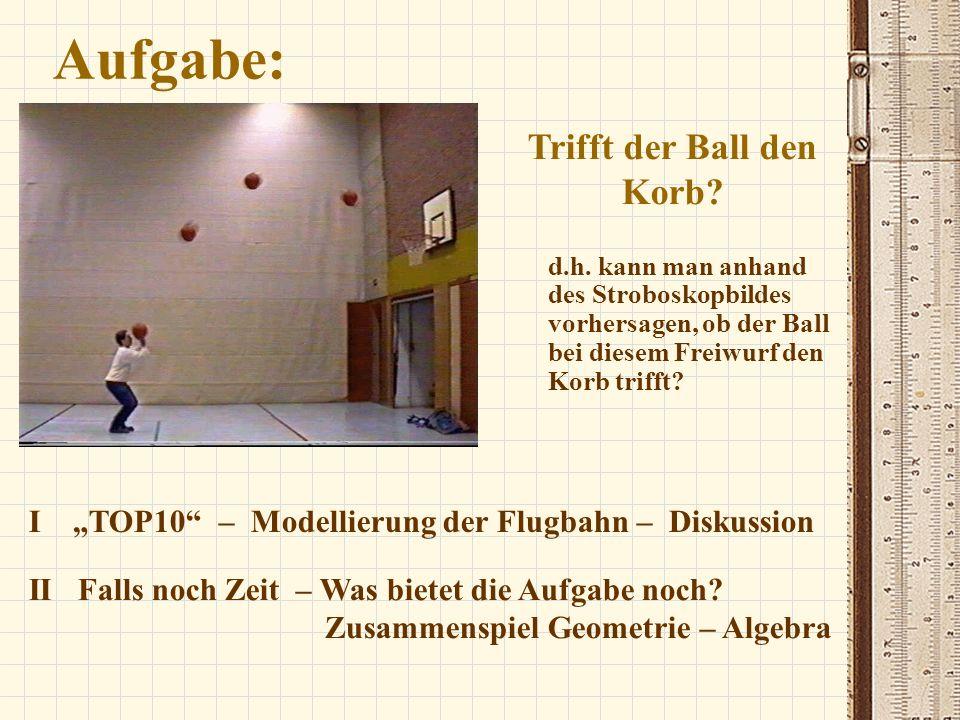 Exemplarisch: Messwerte der jeweiligen Ballpositionen Positionen des Balls (x | y) x (Wurfweite in m) y (Ballhöhe in m) 01,63 0,843,17 1,883,99 3,53,66 Wahl eines geeigneten Koordinatensystems TOP 10
