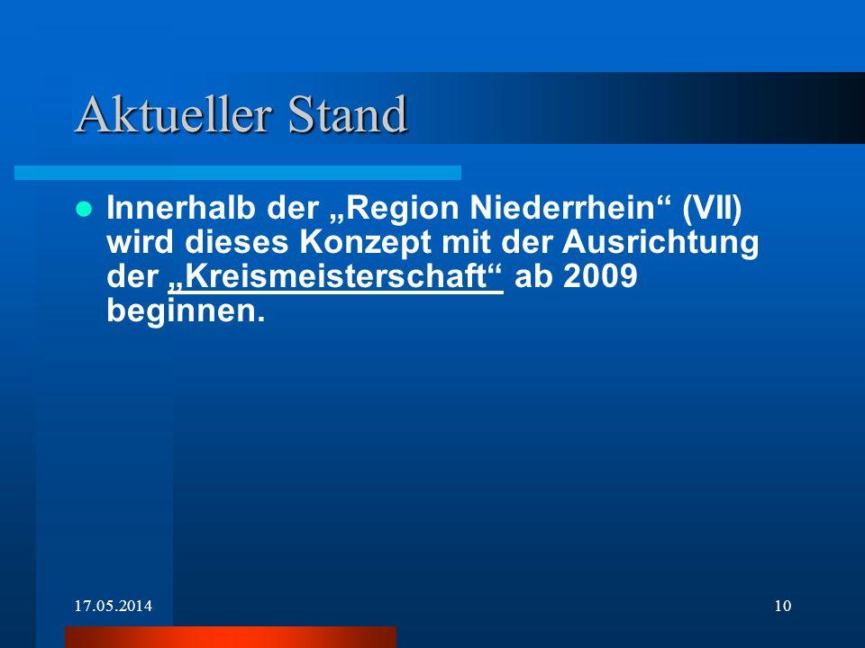 17.05.201410 Aktueller Stand Innerhalb der Region Niederrhein (VII) wird dieses Konzept mit der Ausrichtung der Kreismeisterschaft ab 2009 beginnen.