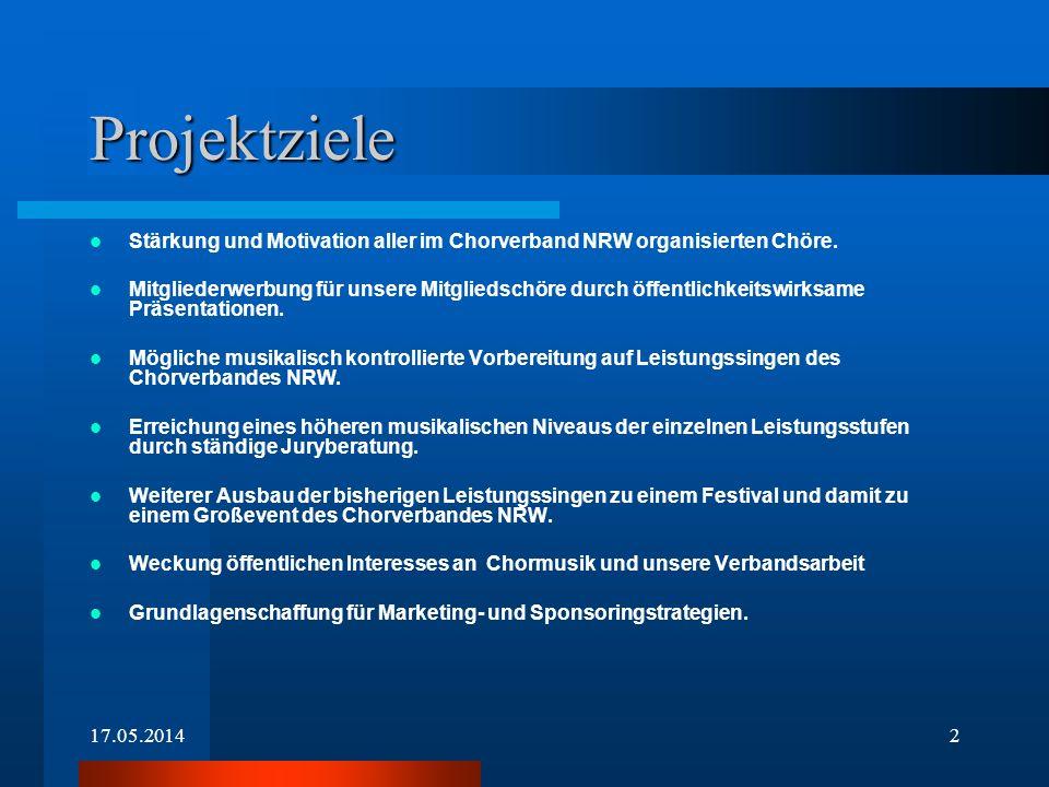 17.05.20142 Projektziele Stärkung und Motivation aller im Chorverband NRW organisierten Chöre. Mitgliederwerbung für unsere Mitgliedschöre durch öffen