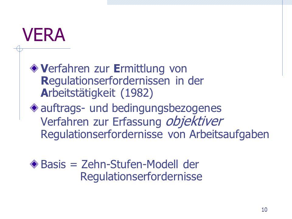 10 VERA Verfahren zur Ermittlung von Regulationserfordernissen in der Arbeitstätigkeit (1982) auftrags- und bedingungsbezogenes Verfahren zur Erfassung objektiver Regulationserfordernisse von Arbeitsaufgaben Basis = Zehn-Stufen-Modell der Regulationserfordernisse