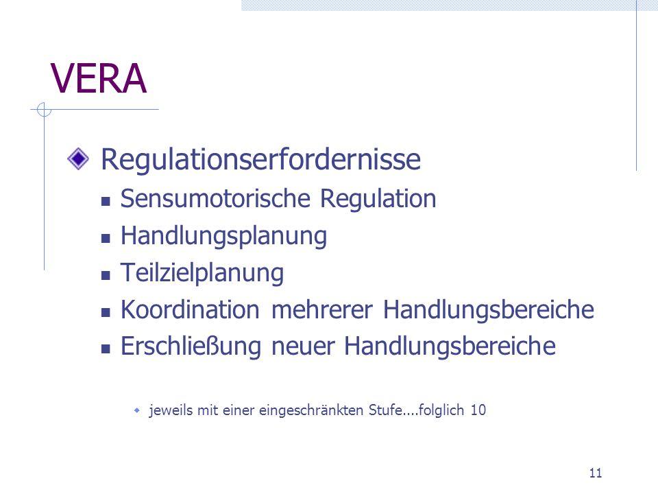 11 VERA Regulationserfordernisse Sensumotorische Regulation Handlungsplanung Teilzielplanung Koordination mehrerer Handlungsbereiche Erschließung neuer Handlungsbereiche jeweils mit einer eingeschränkten Stufe....folglich 10