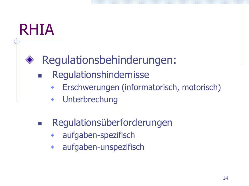 14 RHIA Regulationsbehinderungen: Regulationshindernisse Erschwerungen (informatorisch, motorisch) Unterbrechung Regulationsüberforderungen aufgaben-spezifisch aufgaben-unspezifisch