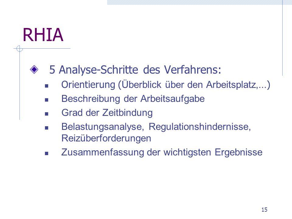 15 RHIA 5 Analyse-Schritte des Verfahrens: Orientierung ( Überblick über den Arbeitsplatz,... ) Beschreibung der Arbeitsaufgabe Grad der Zeitbindung B