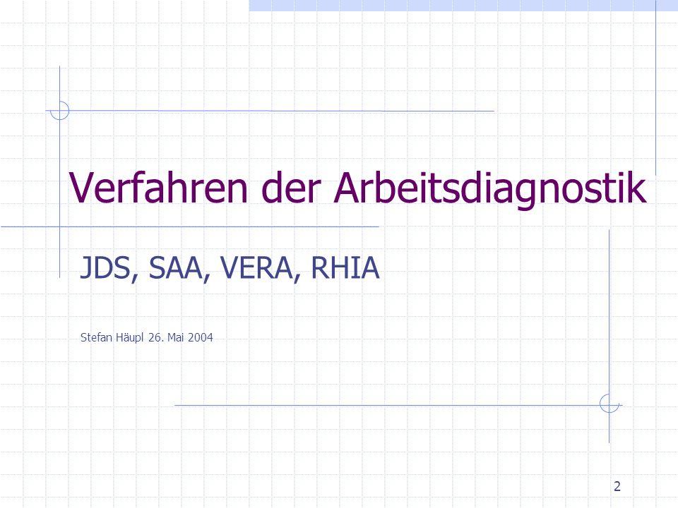 2 Verfahren der Arbeitsdiagnostik JDS, SAA, VERA, RHIA Stefan Häupl 26. Mai 2004
