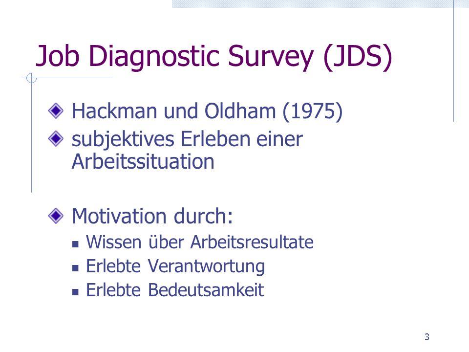 3 Job Diagnostic Survey (JDS) Hackman und Oldham (1975) subjektives Erleben einer Arbeitssituation Motivation durch: Wissen über Arbeitsresultate Erlebte Verantwortung Erlebte Bedeutsamkeit