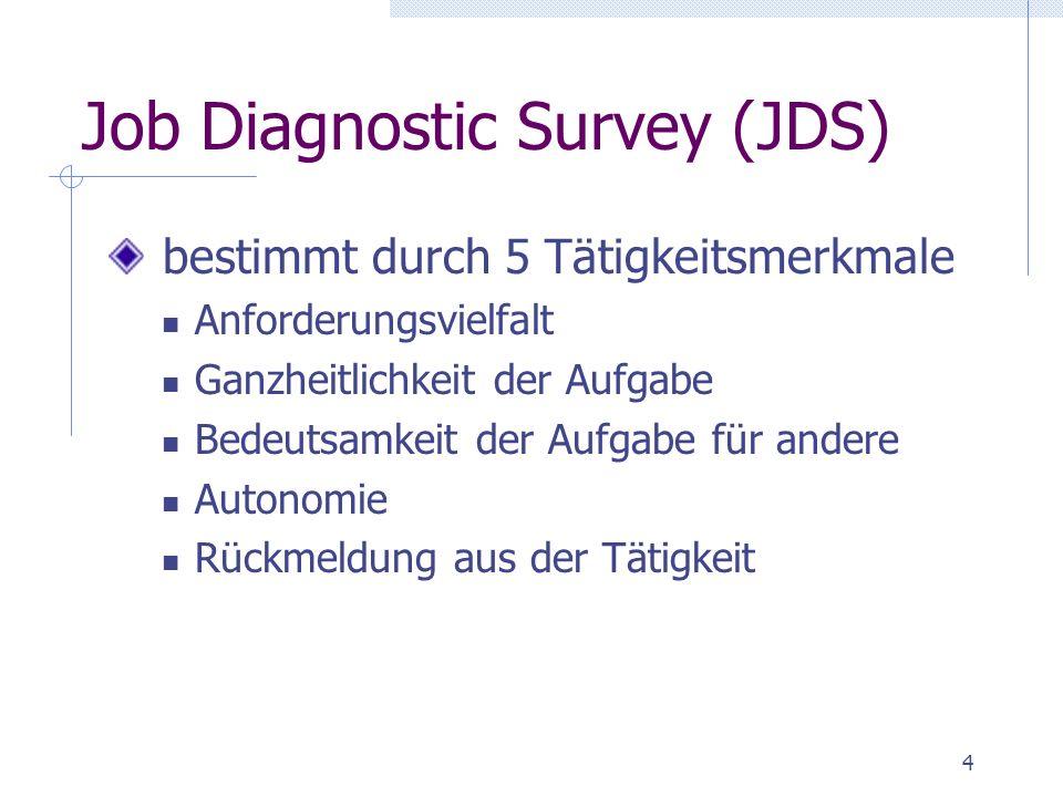 4 Job Diagnostic Survey (JDS) bestimmt durch 5 Tätigkeitsmerkmale Anforderungsvielfalt Ganzheitlichkeit der Aufgabe Bedeutsamkeit der Aufgabe für andere Autonomie Rückmeldung aus der Tätigkeit