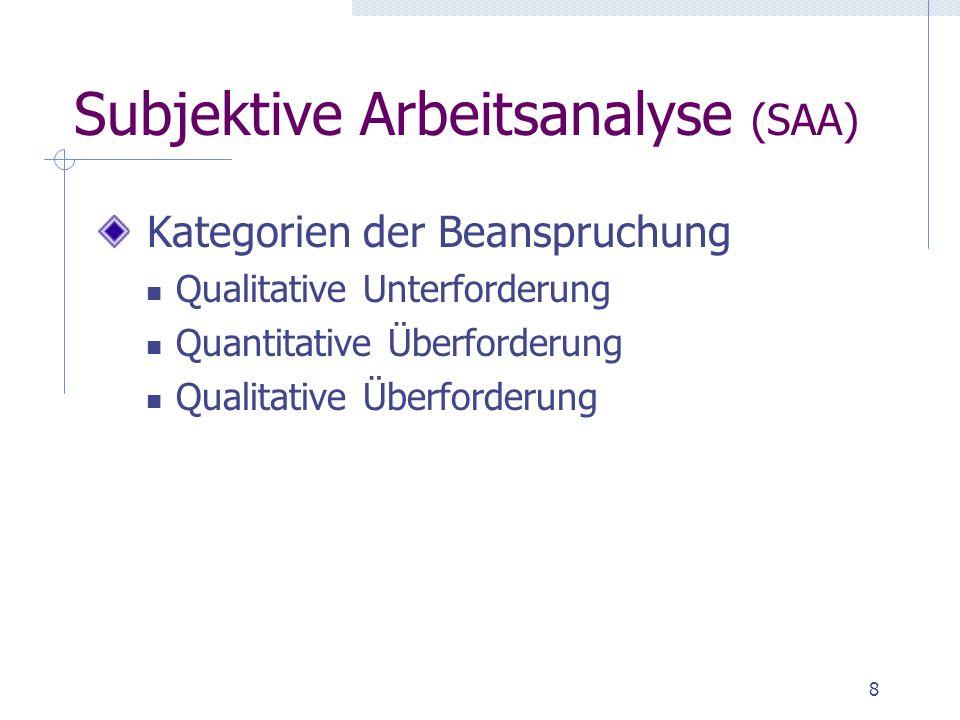 8 Subjektive Arbeitsanalyse (SAA) Kategorien der Beanspruchung Qualitative Unterforderung Quantitative Überforderung Qualitative Überforderung