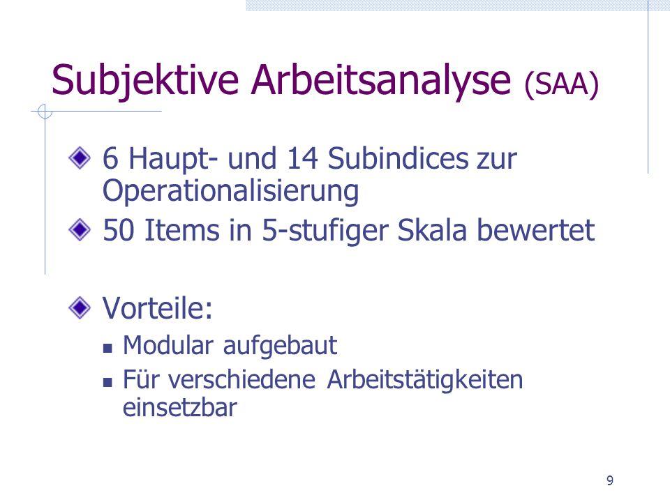 9 Subjektive Arbeitsanalyse (SAA) 6 Haupt- und 14 Subindices zur Operationalisierung 50 Items in 5-stufiger Skala bewertet Vorteile: Modular aufgebaut Für verschiedene Arbeitstätigkeiten einsetzbar