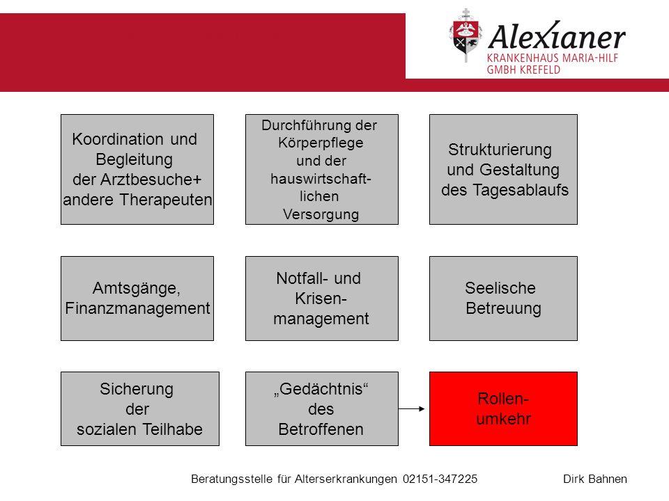 Dirk Bahnen Beratungsstelle für Alterserkrankungen 02151-347225 Aufgaben der pflegenden Angehörigen Koordination und Begleitung der Arztbesuche+ ander