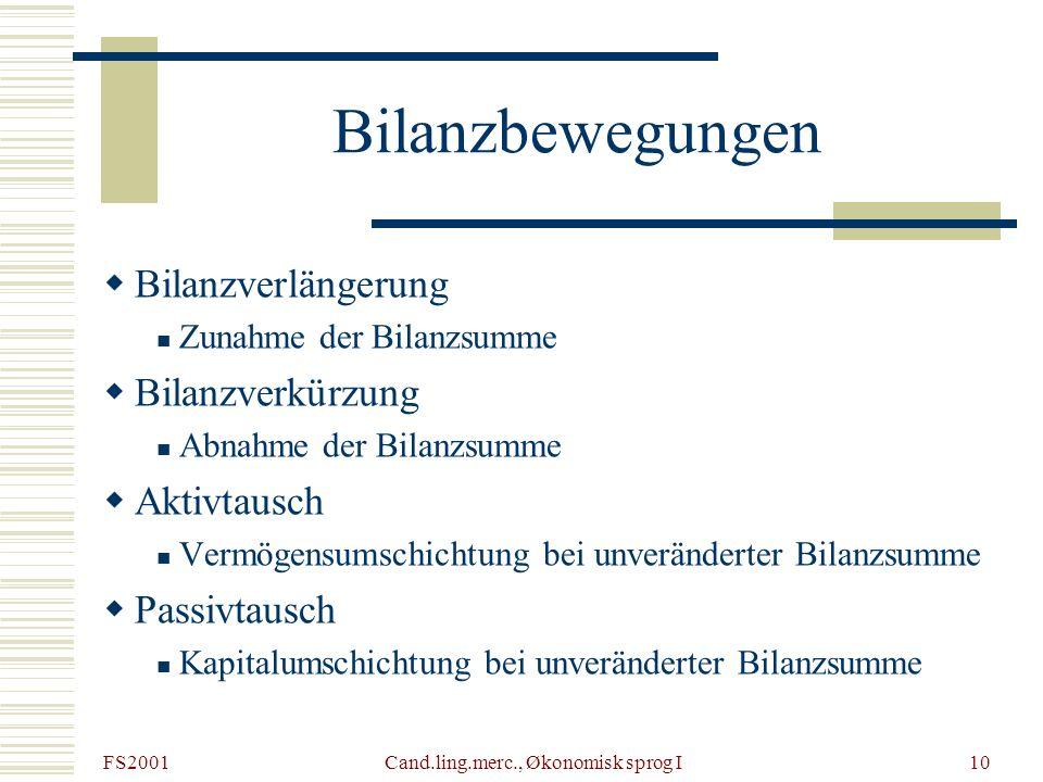 FS2001 Cand.ling.merc., Økonomisk sprog I10 Bilanzbewegungen Bilanzverlängerung Zunahme der Bilanzsumme Bilanzverkürzung Abnahme der Bilanzsumme Aktiv