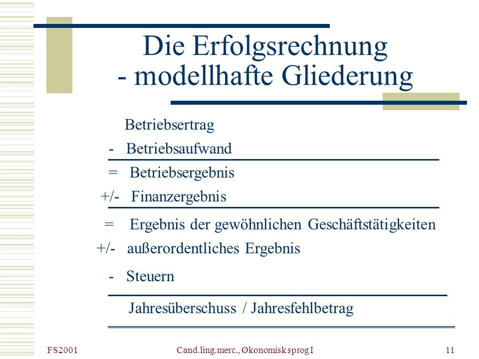 FS2001 Cand.ling.merc., Økonomisk sprog I11 Die Erfolgsrechnung - modellhafte Gliederung Betriebsertrag - Betriebsaufwand = Betriebsergebnis +/- Finan
