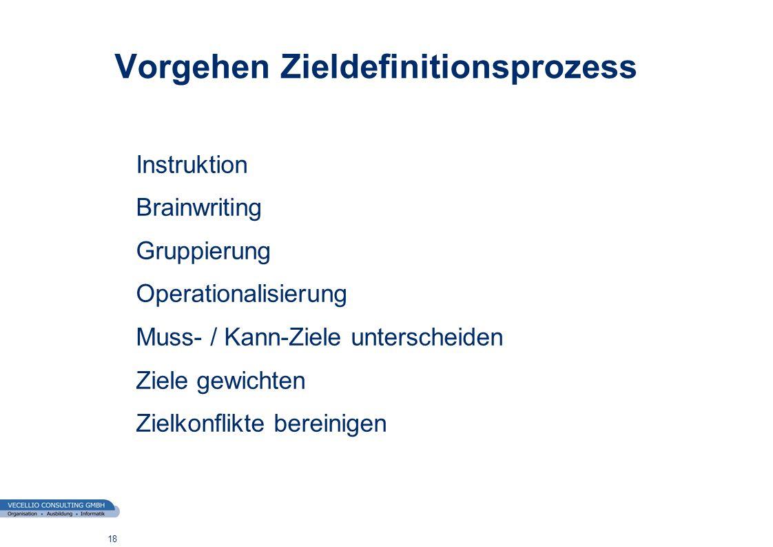 wwgs1.ch 18 Vorgehen Zieldefinitionsprozess Instruktion Brainwriting Gruppierung Operationalisierung Muss- / Kann-Ziele unterscheiden Ziele gewichten