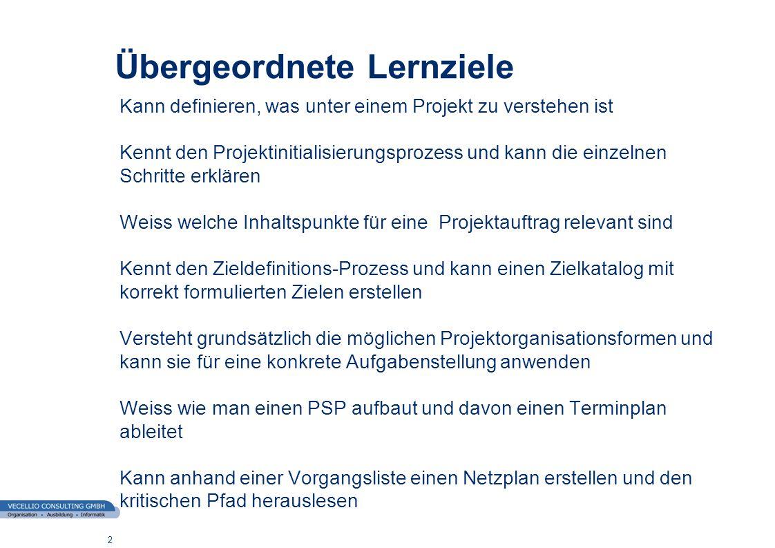 wwgs1.ch 2 Übergeordnete Lernziele Kann definieren, was unter einem Projekt zu verstehen ist Kennt den Projektinitialisierungsprozess und kann die ein