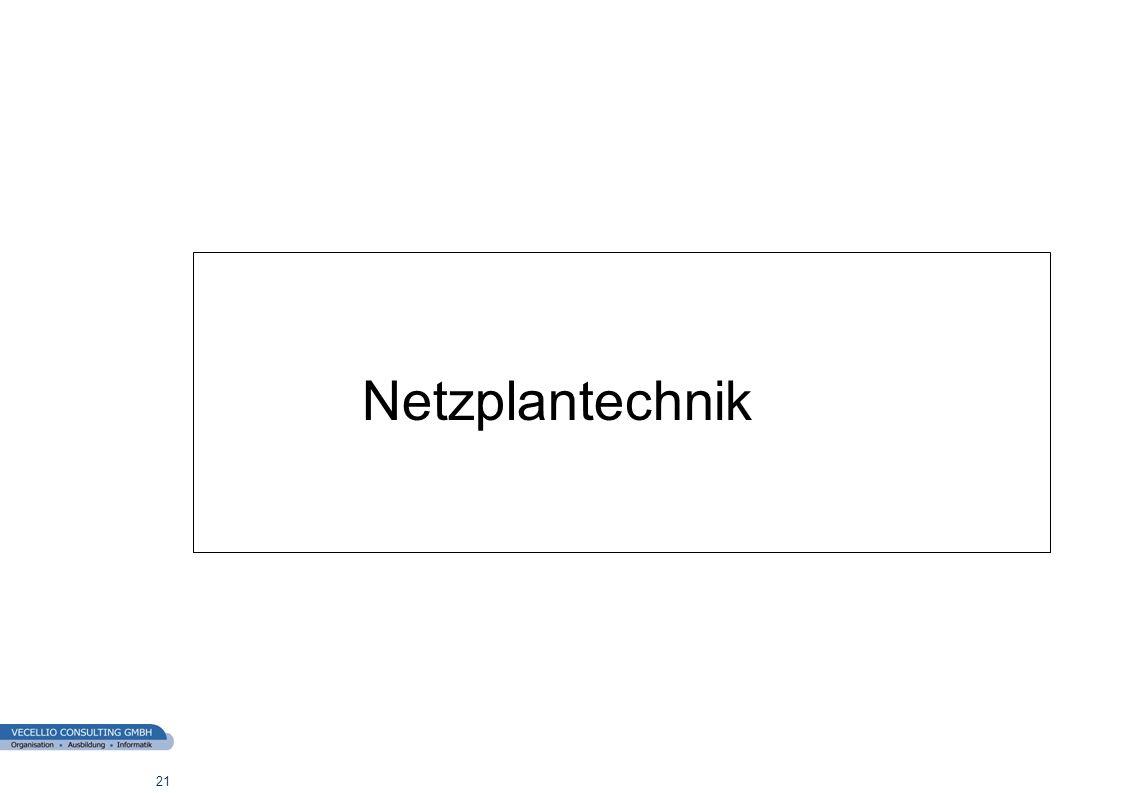 wwgs1.ch 21 Netzplantechnik