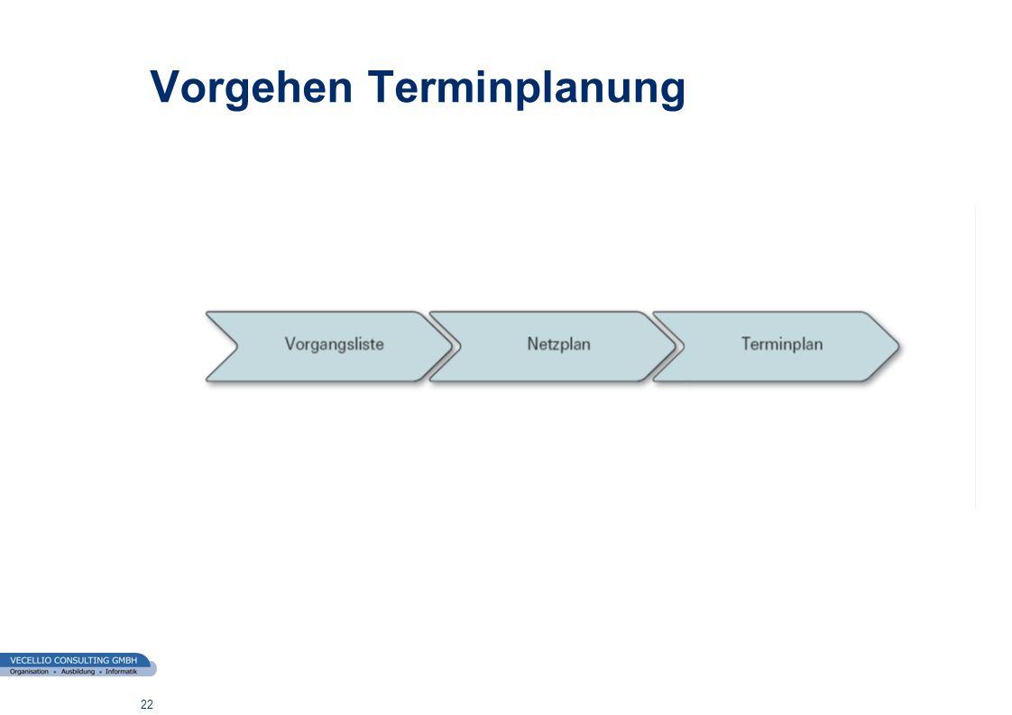 wwgs1.ch 22 Vorgehen Terminplanung