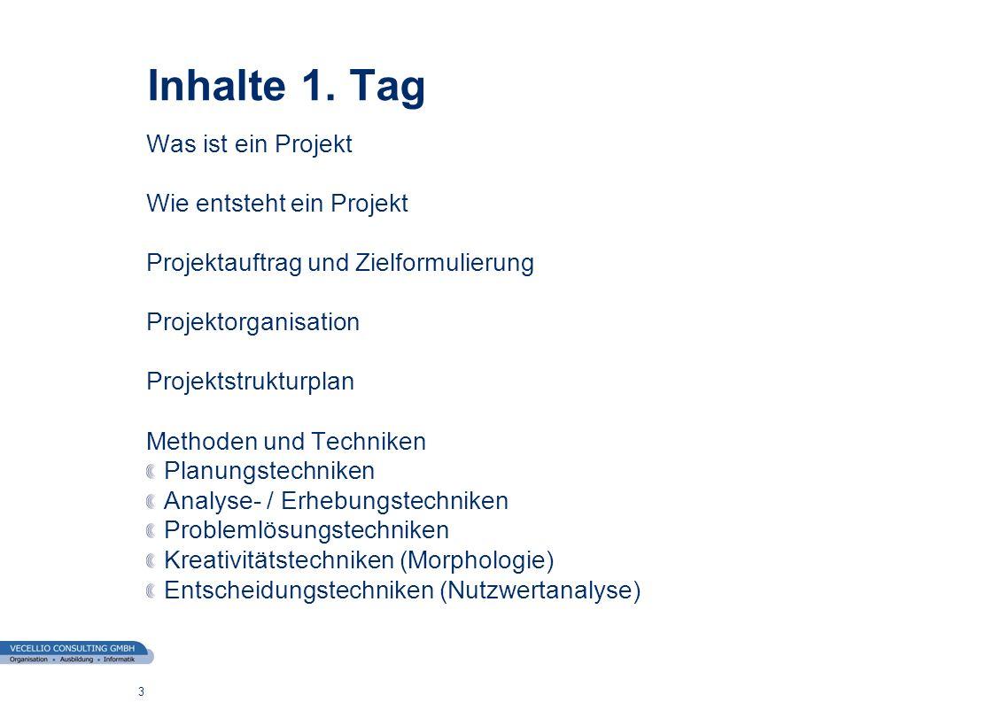 wwgs1.ch 3 Inhalte 1. Tag Was ist ein Projekt Wie entsteht ein Projekt Projektauftrag und Zielformulierung Projektorganisation Projektstrukturplan Met