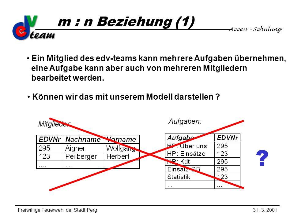 Access - Schulung Freiwillige Feuerwehr der Stadt Perg m : n Beziehung (1) 31.