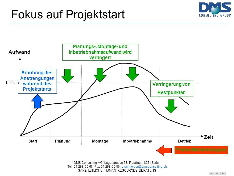 DMS Consulting AG, Lagerstrasse 33, Postfach, 8021 Zürich Tel. 01-299 20 66, Fax 01-299 20 80, u.schneider@dmsconsulting.chu.schneider@dmsconsulting.c