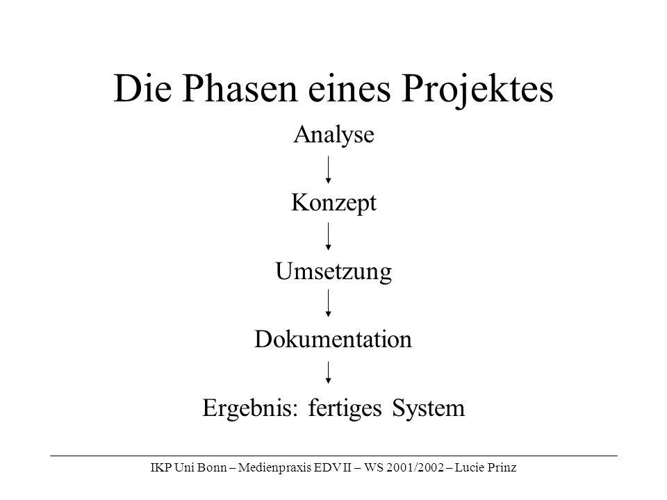 IKP Uni Bonn – Medienpraxis EDV II – WS 2001/2002 – Lucie Prinz Die Phasen eines Projektes Analyse Konzept Umsetzung Dokumentation Ergebnis: fertiges
