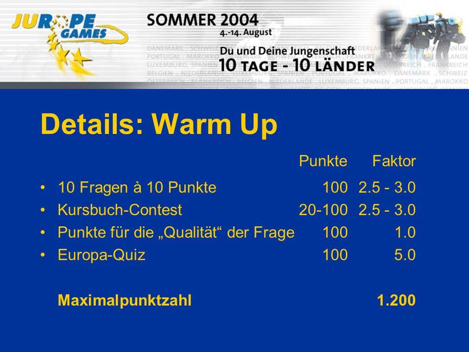 Details: Warm Up 10 Fragen à 10 Punkte1002.5 - 3.0 Kursbuch-Contest20-1002.5 - 3.0 Punkte für die Qualität der Frage1001.0 Europa-Quiz1005.0 Maximalpunktzahl1.200 PunkteFaktor