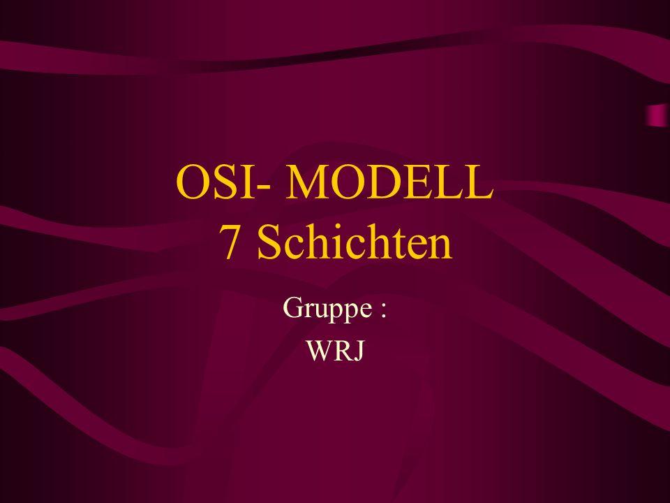 OSI-Referenzmodell OSI ist die englische Abk ü rzung f ü r Open System Interconnection (Reference) Model und ist ein offenes Schichtenmodell zur Kommunikation informationsverarbeitender Systeme.