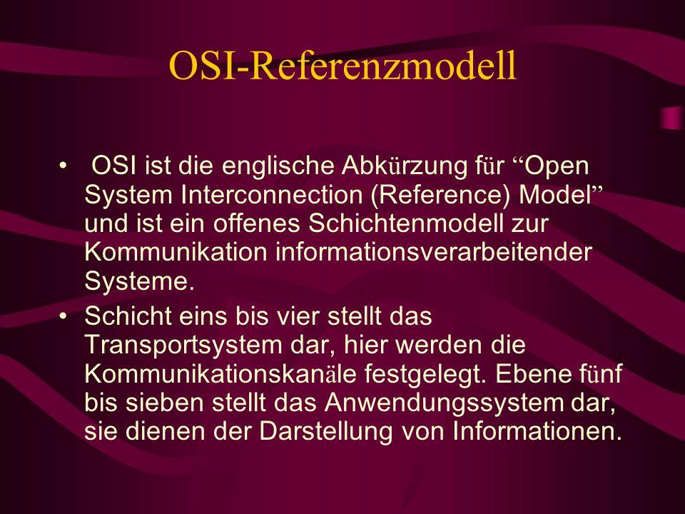 OSI-Referenzmodell OSI ist die englische Abk ü rzung f ü r Open System Interconnection (Reference) Model und ist ein offenes Schichtenmodell zur Kommu