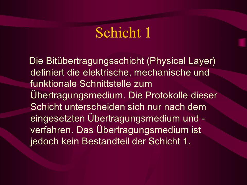 Schicht 1 Die Bitübertragungsschicht (Physical Layer) definiert die elektrische, mechanische und funktionale Schnittstelle zum Übertragungsmedium. Die