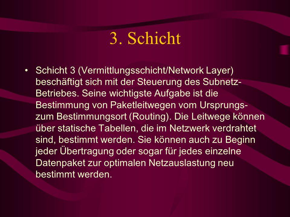 3. Schicht Schicht 3 (Vermittlungsschicht/Network Layer) beschäftigt sich mit der Steuerung des Subnetz- Betriebes. Seine wichtigste Aufgabe ist die B