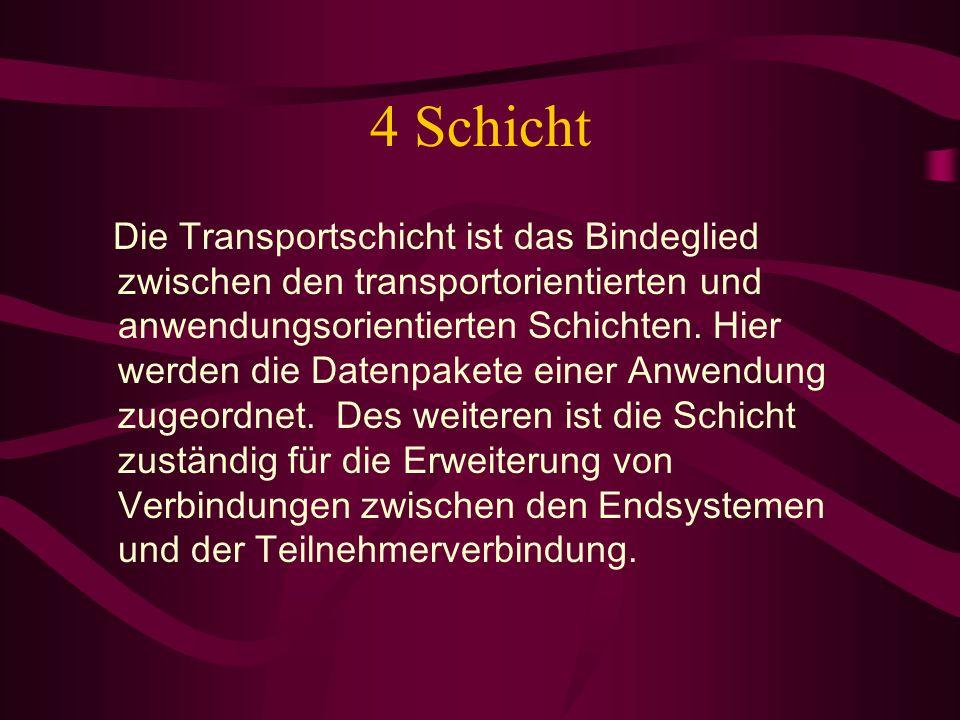 5te Schicht Die Kommunikationsschicht (Sitzungsschicht) organisiert die Verbindungen zwischen den Endsystemen.