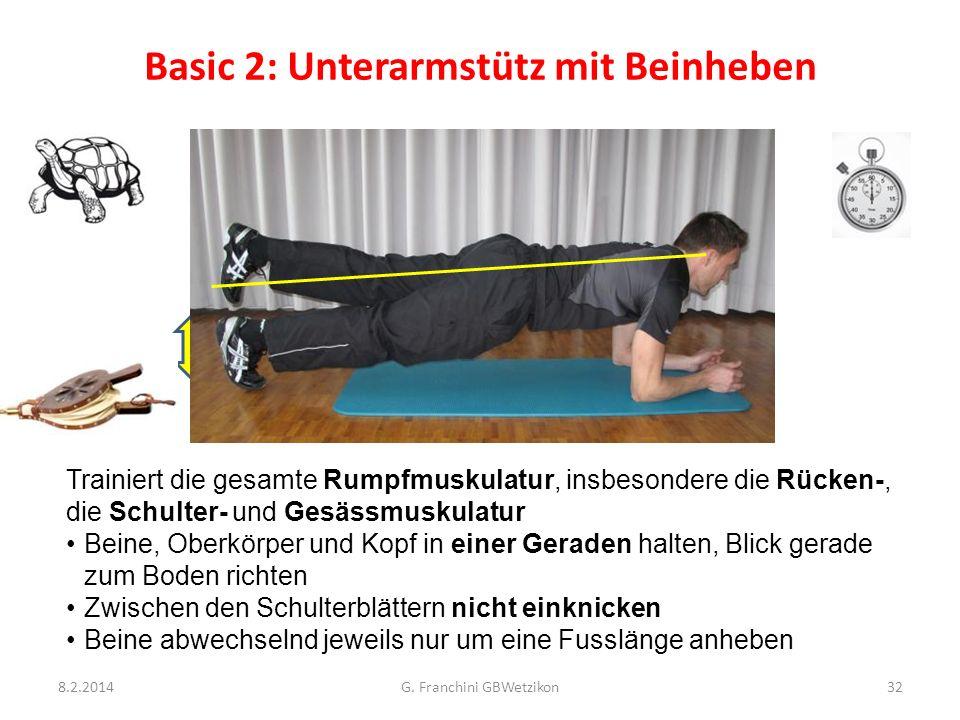 Basic 2: Unterarmstütz mit Beinheben 8.2.2014G. Franchini GBWetzikon32 Trainiert die gesamte Rumpfmuskulatur, insbesondere die Rücken-, die Schulter-