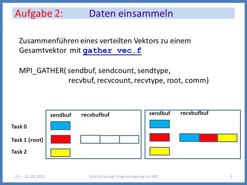 Aufgabe 2: Daten einsammeln Parallelrechner-Programmierung mit MPI323. – 25. 09. 2013 Zusammenführen eines verteilten Vektors zu einem Gesamtvektor mi