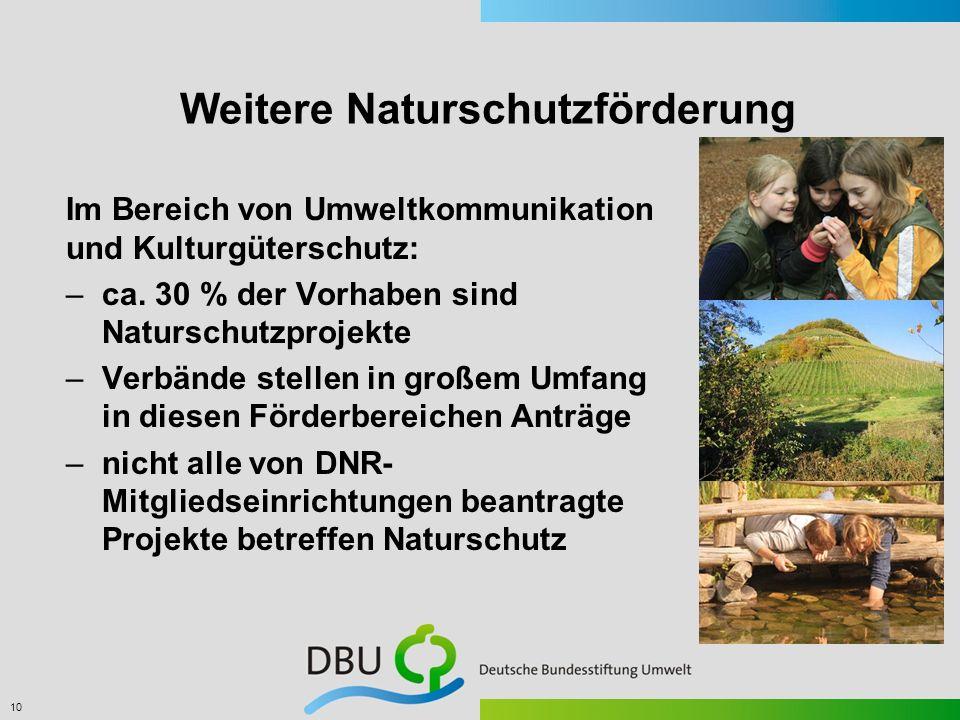10 Weitere Naturschutzförderung Im Bereich von Umweltkommunikation und Kulturgüterschutz: –ca. 30 % der Vorhaben sind Naturschutzprojekte –Verbände st