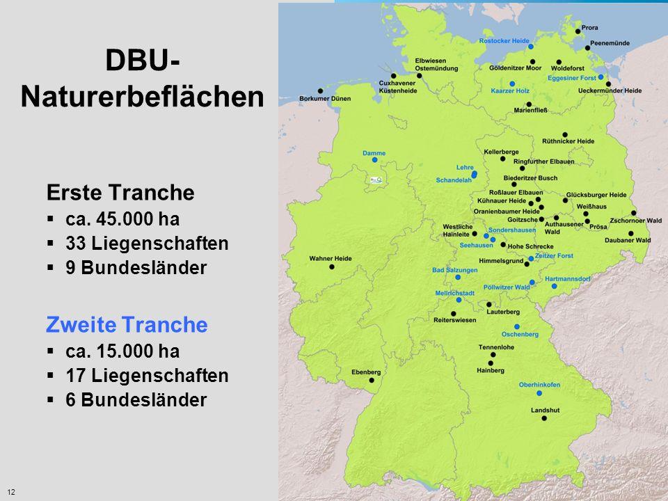 12 DBU- Naturerbeflächen Erste Tranche ca. 45.000 ha 33 Liegenschaften 9 Bundesländer Zweite Tranche ca. 15.000 ha 17 Liegenschaften 6 Bundesländer